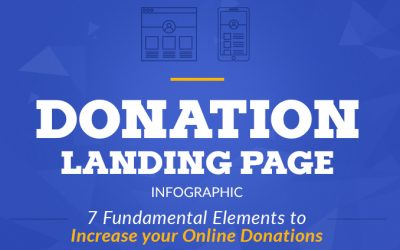 Donation Landing Page: Increase Online Donations