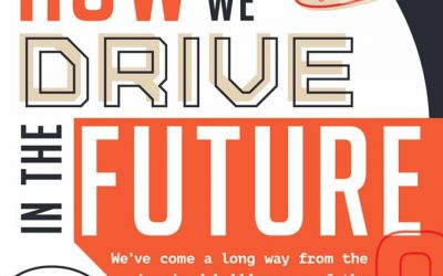 How Will We Drive in the Future?