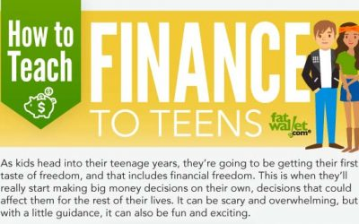 How to Teach Finance Skills to Teens