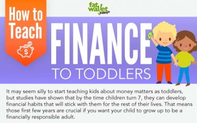 How to Teach Finance to Toddlers