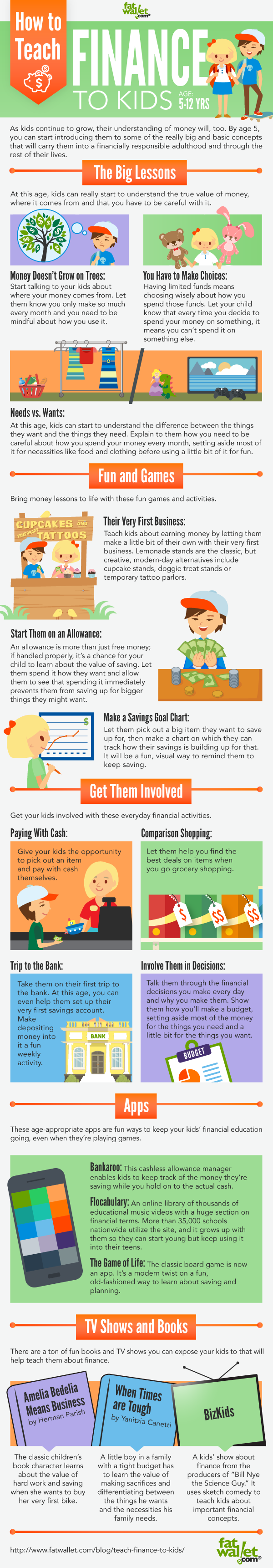 How to Teach Finance to Kids Ages 5-12