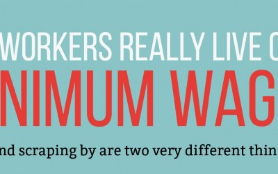 What Does A Living Minimum Wage Look Like?
