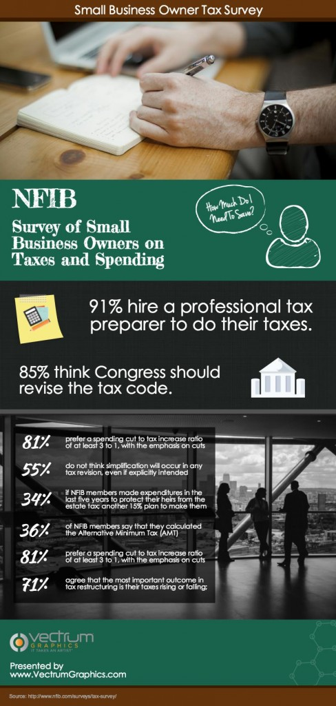 Small Business Owner Tax Survey