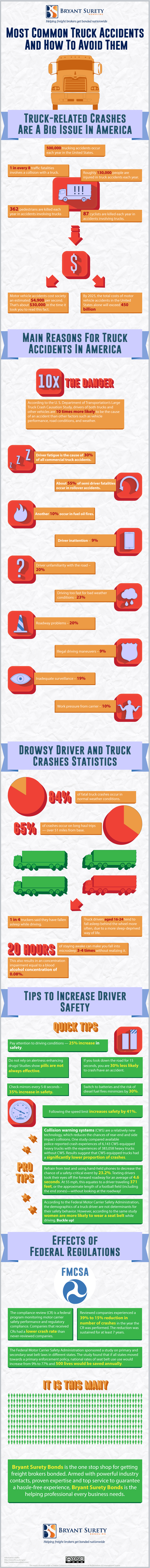 Most Common Truck Accidents and How to Avoid Them