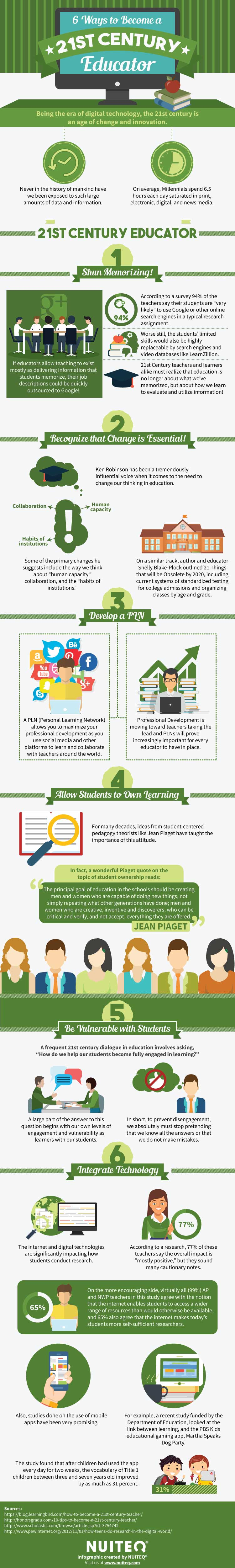 6 Ways to Become a 21st Century Teacher