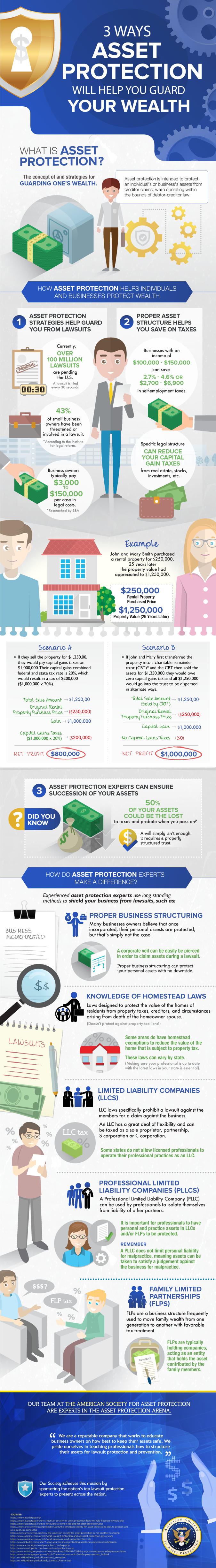 3 Ways Asset Protection Will Help You Guard Your Wealth
