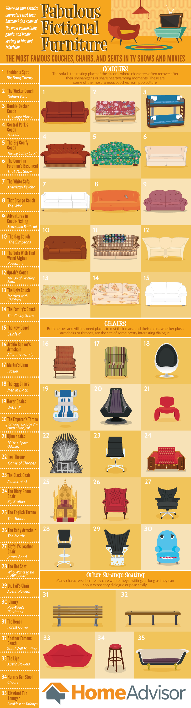 Fictional TV and Movie Couches