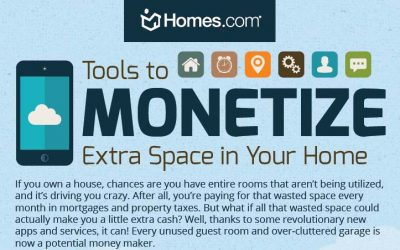 Tools to Monetize Extra Space in Your Home