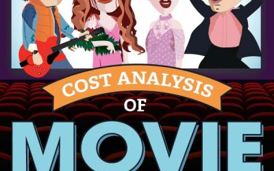 A Cost Analysis of Movie Proms