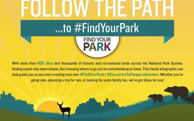 Follow The Path To Your Next National Park Vacation