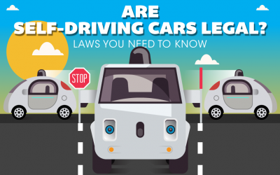 Are Self-Driving Cars Legal?