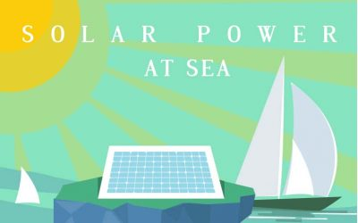 Solar Power at Sea