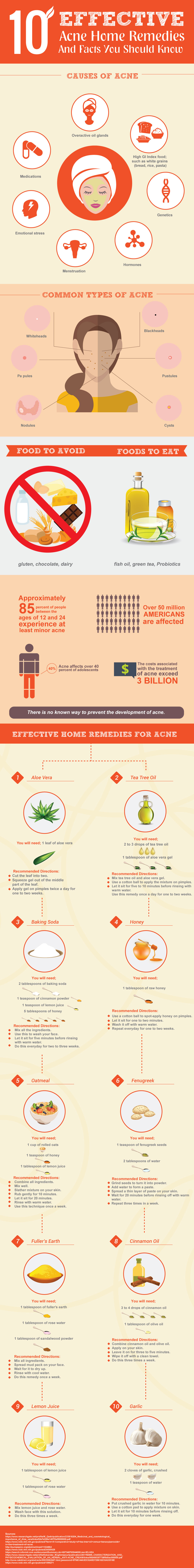10 Effective Acne Remedies and Facts