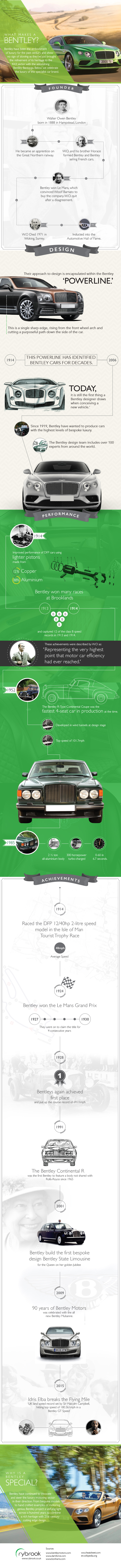 What Makes A Bentley?