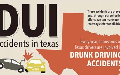 DUI Accidents in Texas