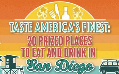 20 Prized Places to Eat and Drink in San Diego