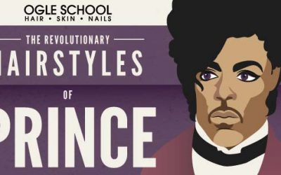The Revolutionary Hairstyles of Prince