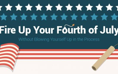 Fire Up Your 4th of July, Without Blowing Yourself Up