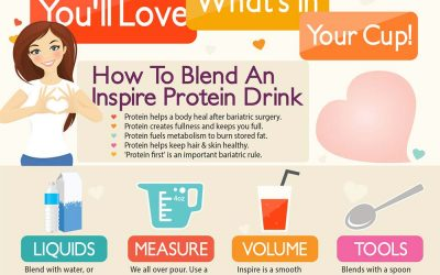 How to Blend an Inspire Protein Drink