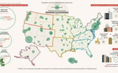 Real Estate Prices in America