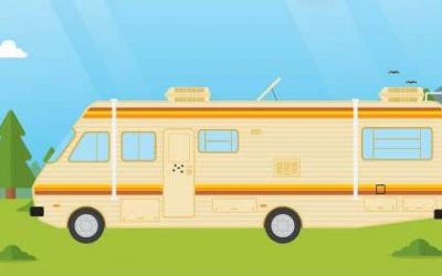 30 Million American RV Enthusiasts – This is Why