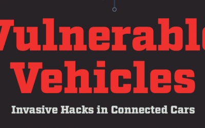 Vulnerable Vehicles: Invasive Hacks in Connected Cars