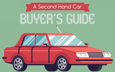 A Second Hand Car Buyer's Guide