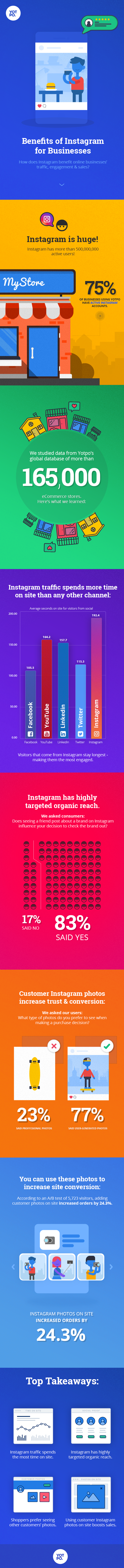 How to Sell on Instagram: 5 Data-Driven Tips for Success