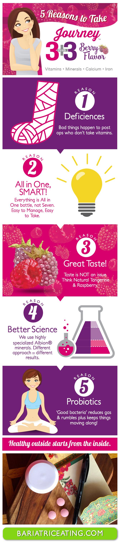 5 Reasons to Take Bariatric Vitamins