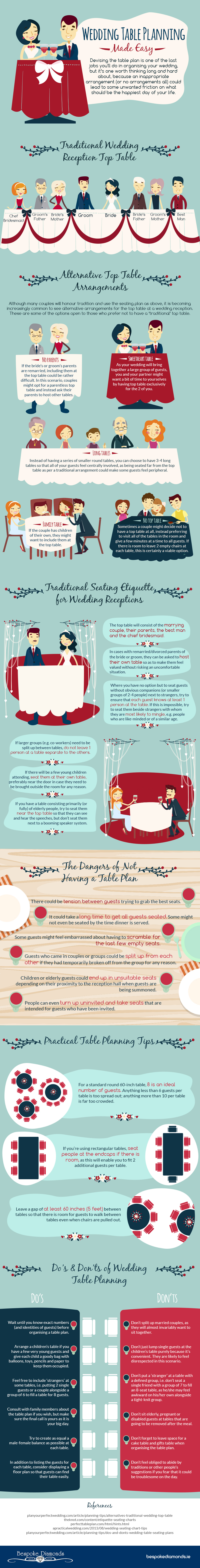 Wedding Table Planning Made Easy
