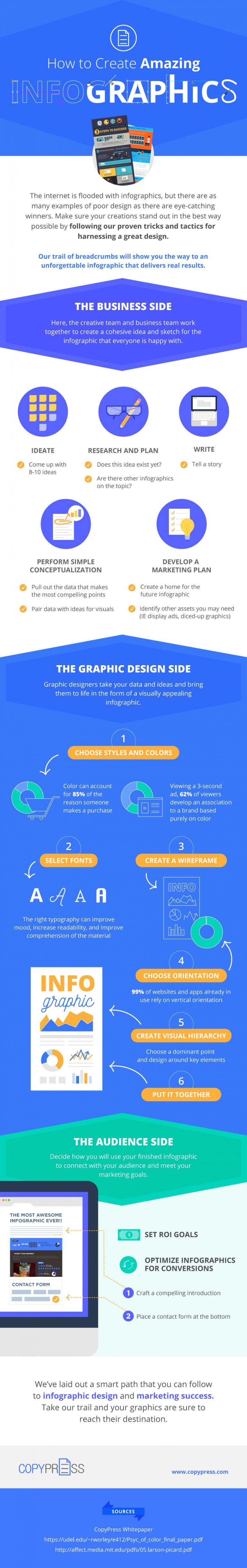 How to Create Amazing Infographics