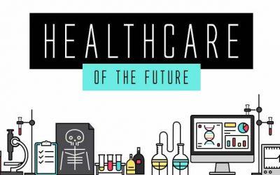 Healthcare of the Future