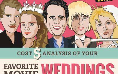 Cost Analysis of Movie Weddings