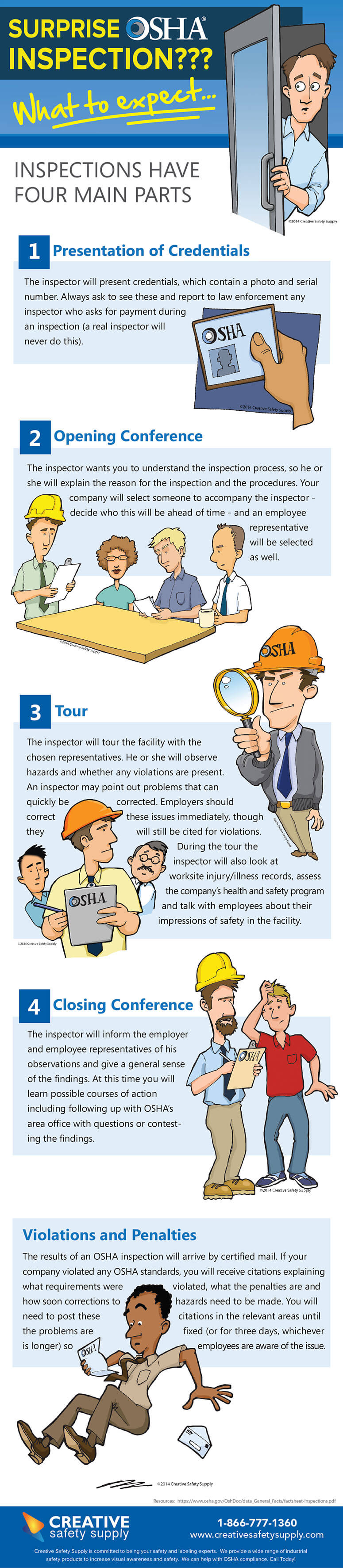 Surprise OSHA Inspection? What to Expect