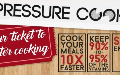 Advantages of Pressure Cookers