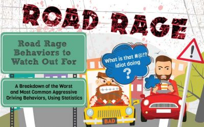 Road Rage Behaviors