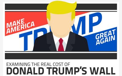 Donald Trump's Wall – What Might It Really Cost?