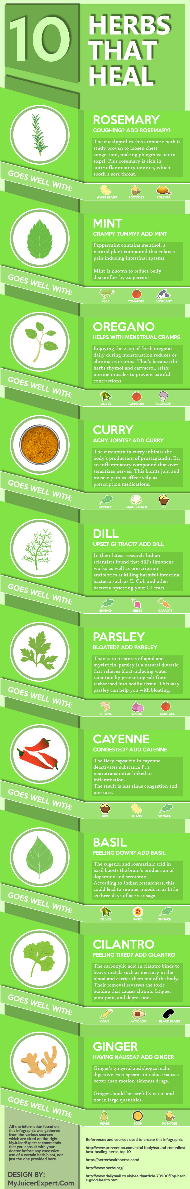 Top 10 Herbs That Heal