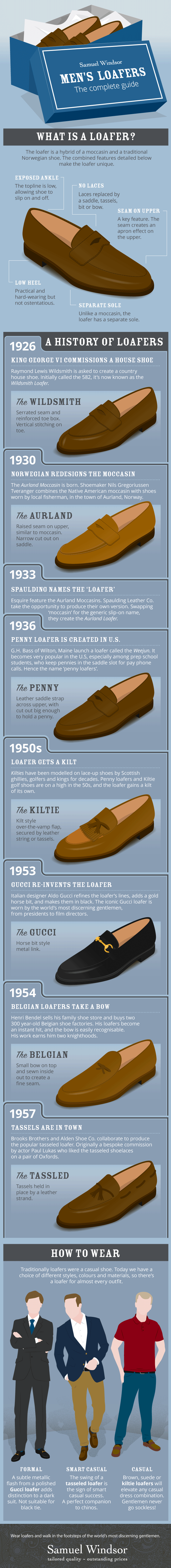 Men's Loafers – The Complete Guide