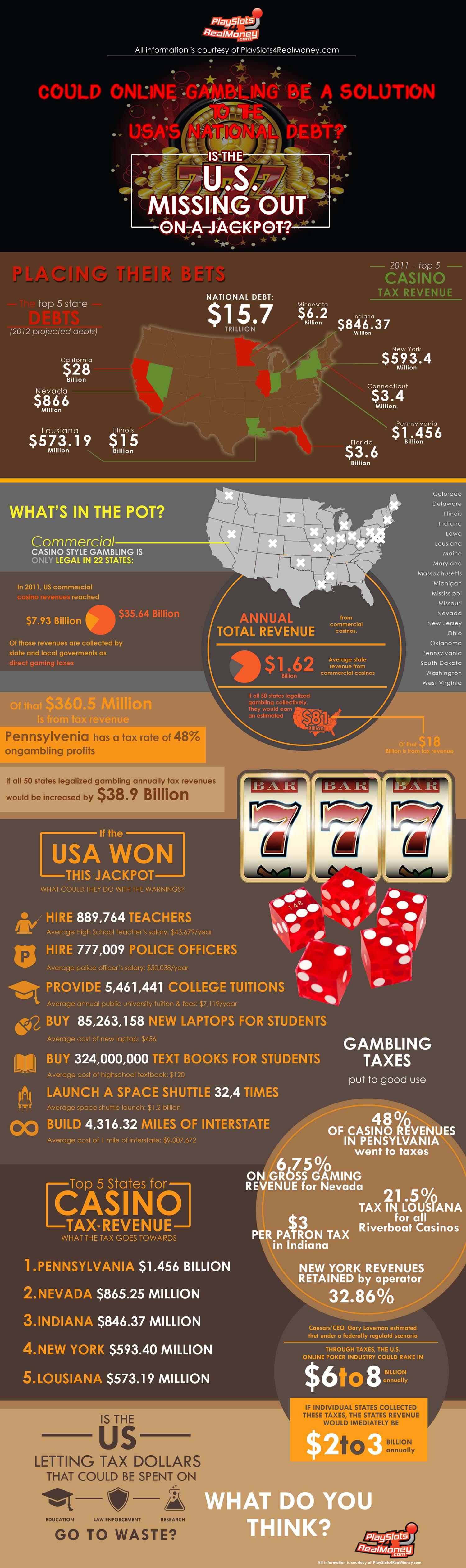 u casino online