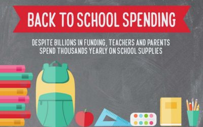 Back To School Spending
