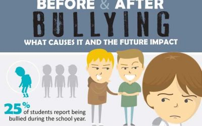 Life Before And After Bullying