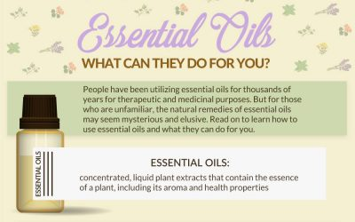 Essential Oils: What Can They Do For You?