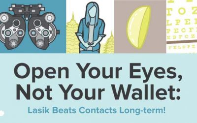 Open Your Eyes, Not Your Wallet