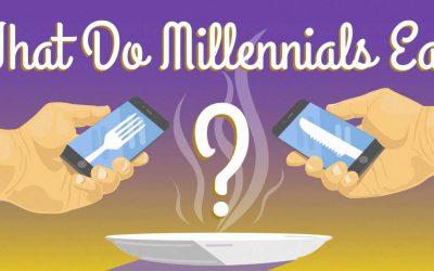 What Do Millennials Eat?