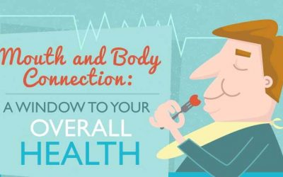 Mouth and Body Connection: A Window To Your Overall Health