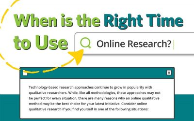 When is the Right Time to Use Online Research?