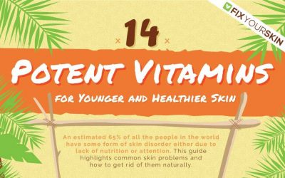 The Benefits of Vitamins for Healthy Skin
