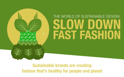Slow Down Of Fast Fashion
