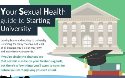 Your Sexual Health Guide to Starting University